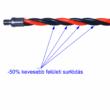 P610M5 10 m langes 6 mm dreifach verdrilltes Polymer Einziehband