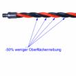 Kábelbehúzó Szett P640 (40 méter, 6 mm)